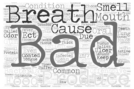 word of mouth: BAD BREATH text background wordcloud concept