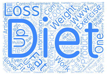 Fast And Easy Weight Loss text background word cloud concept