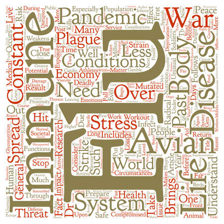 avian flu: Flu Threat Lessons From Past Pandemics Word Cloud Concept Text Background