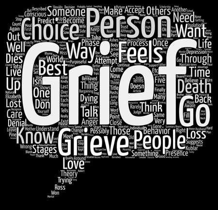 denial: Grief Loss Word Cloud Concept Text Background