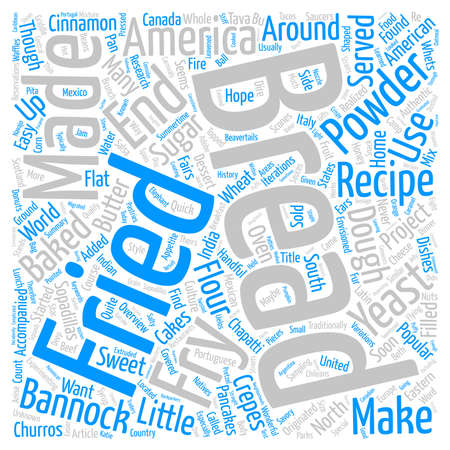 Get Identified Under Your Skin text background word cloud concept