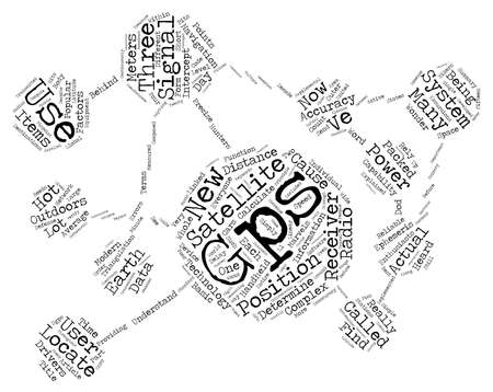 Gps Receivers Explained text background word cloud concept