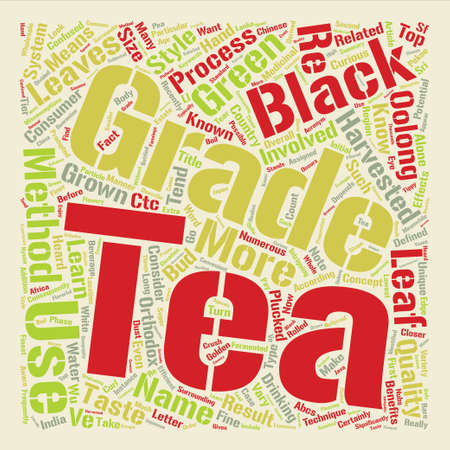 recently: How Is Black Tea Graded text background wordcloud concept