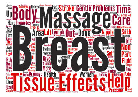 How to Do Breast Massage text background word cloud concept