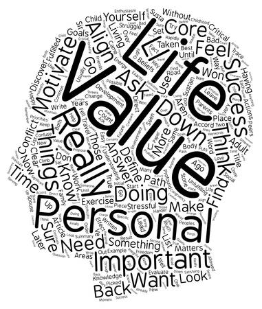Are Your Personal Values Aligned With Your Path To Success text background wordcloud concept