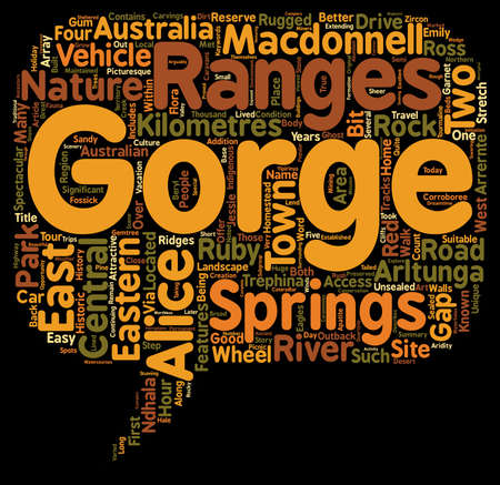 Central Australia The Eastern MacDonnell Ranges text background wordcloud concept