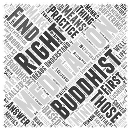 Buddhist Meditation Word Cloud Concept