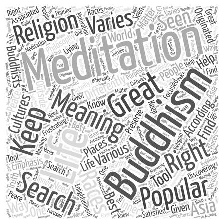 buddhism meditation Word Cloud Concept