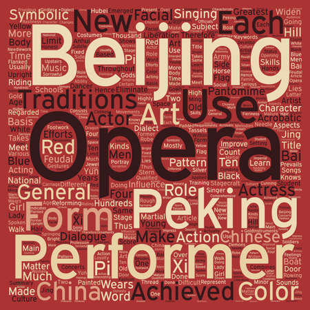 Chinese Opera text background wordcloud concept