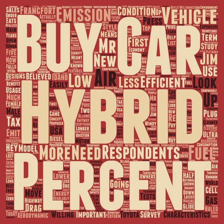 buy hybrid cars 1 text background wordcloud concept