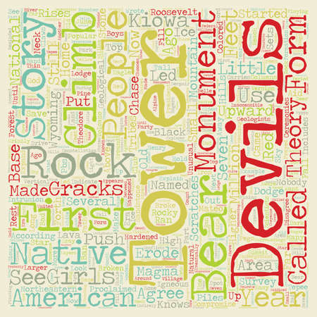 Devils Tower text background wordcloud concept