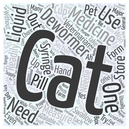 Deworming MultipleCats Word Cloud Concept