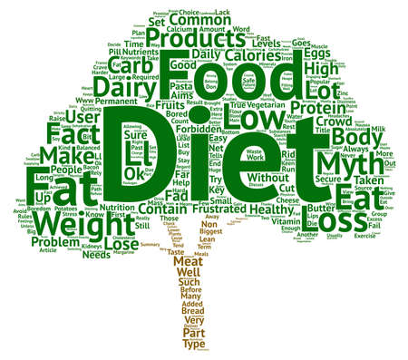 Common Myths From The Weight Loss Crowd Word Cloud Concept Text Background