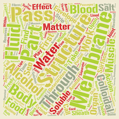 EFFECT OF ALCOHOL ON THE MEMBRANES Word Cloud Concept Text Background Stock Photo