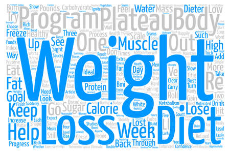 steadily: Bust Through the Weight Loss Plateau Word Cloud Concept Text Background