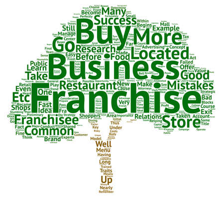 make summary: Buyer Beware Common Mistakes Failed Franchisees Make Word Cloud Concept Text Background