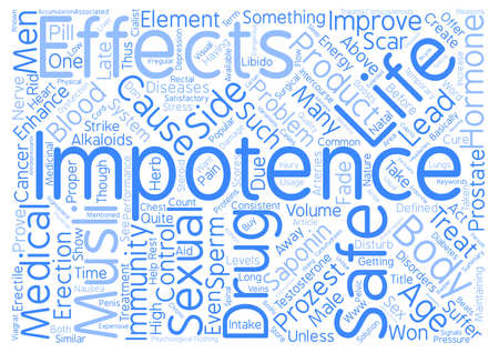 About Impotence text background word cloud concept Stock Photo