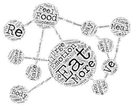 cravings: Control Your Cravings text background word cloud concept