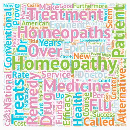 Homeopathy Which Way Now text background wordcloud concept