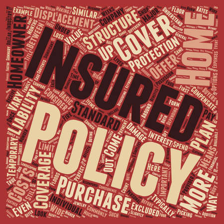 Homeowners insurance What s covered what s not and what to look for text background wordcloud concept