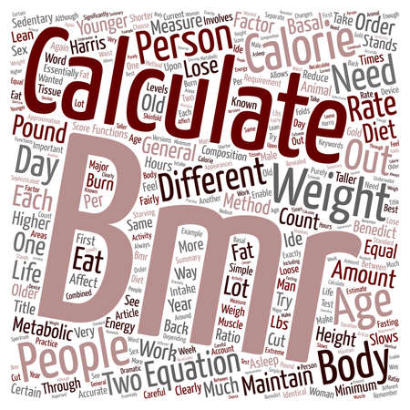 How To Calculate BMR text background wordcloud concept