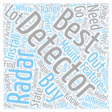 How to Buy the Best Radar Detector text background wordcloud concept