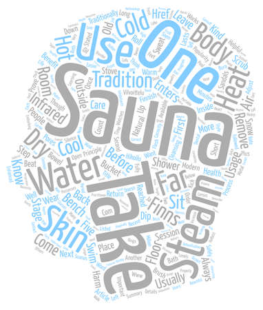 How To Take a Sauna text background wordcloud concept
