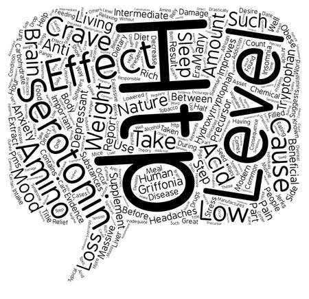 intermediate: HTP Nature s Anti Depressant text background wordcloud concept