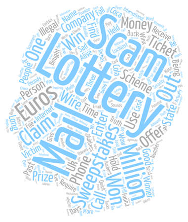 maybe: I Won The Lottery Or Maybe Not text background wordcloud concept