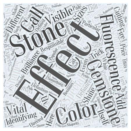 identifying gemstones Word Cloud Concept