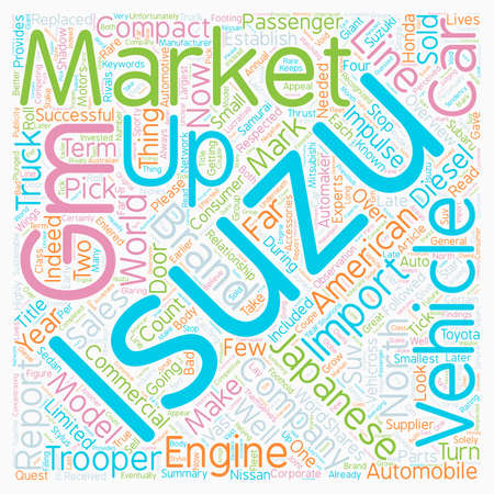 Isuzu Corporate Overview text background wordcloud concept