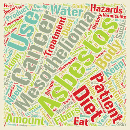 mesothelioma: Mesothelioma History Hazards and Dietary Advice text background wordcloud concept Illustration