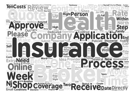 potentially: Health Insurance And Insurance Brokers Word Cloud Concept Text Background