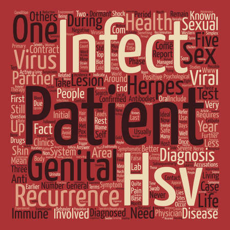 Herpes Where did Mine Come From and What Do I Do About It Word Cloud Concept Text. Ilustração