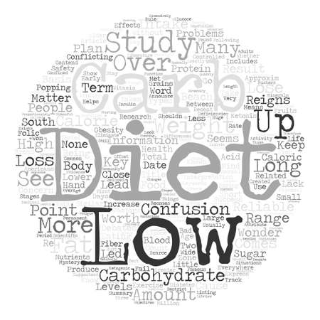 reigns: Low Carb Diet Should I or Shouldn t I Word Cloud Concept Text Background