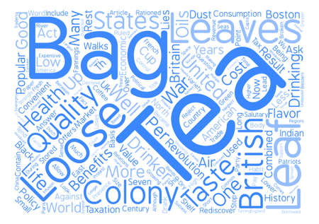 Loose Leaf Tea In The United States A Short History text background word cloud concept