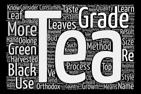 heard: How Is Black Tea Graded text background word cloud concept