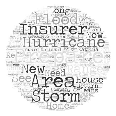 La temporada de huracanes ¿Cómo puede prepararse para ella el texto el concepto de fondo wordcloud