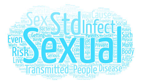 STD It Could Happen To You Word Cloud Concept Text Background