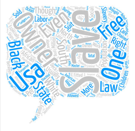 Slavery in the USA text background word cloud concept