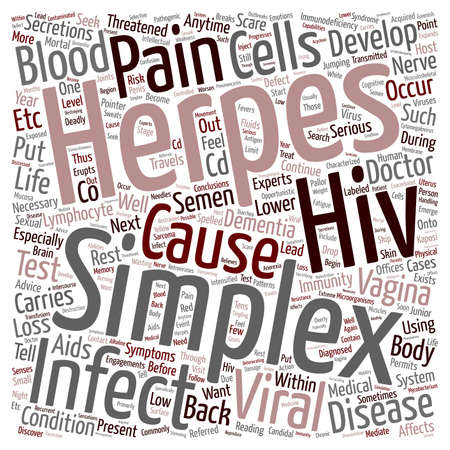 Back pain and herpes simplex text background word cloud concept