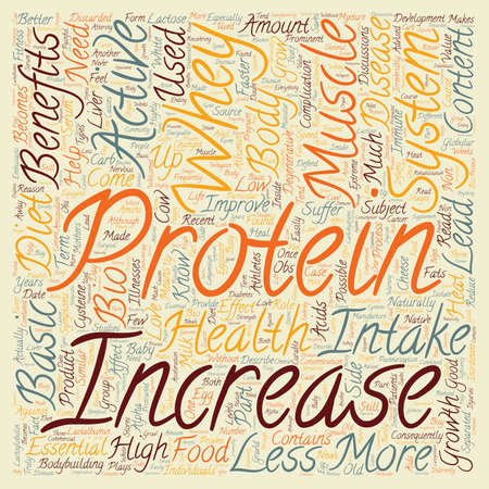 side effect: benefits of whey protein 1 text background wordcloud concept