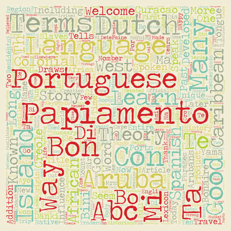 Bon Bini Learn How One Happy Island Welcomes You To Aruba text background wordcloud concept