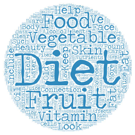 Beauty Foods What You Eat Affects How You Look text background wordcloud concept