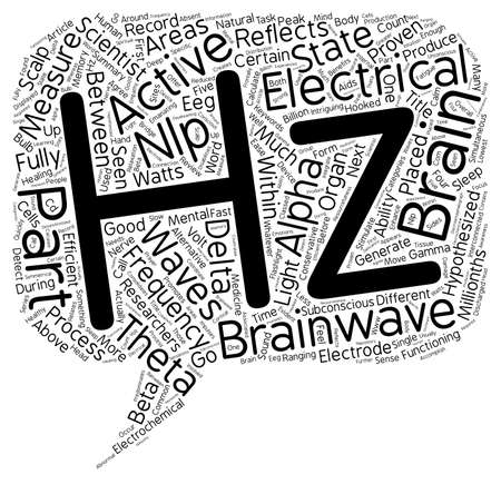 hypothesized: Brainwaves Part Frequencies text background wordcloud concept