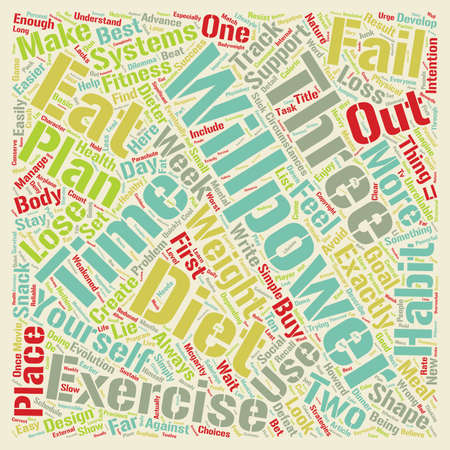 Beat the Dieter s Dilemma What to Do When Willpower Fails text background wordcloud concept