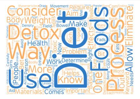 eliminating: Detox Diet text background word cloud concept.