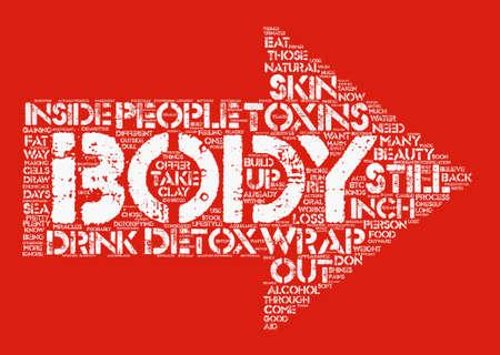 detox body wrap Word Cloud Concept Text Background