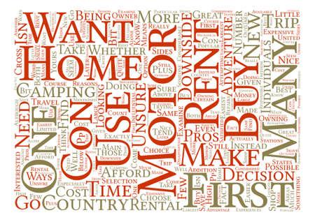 Noleggio di case mobili Acquista concetto di nube parola di sfondo del testo
