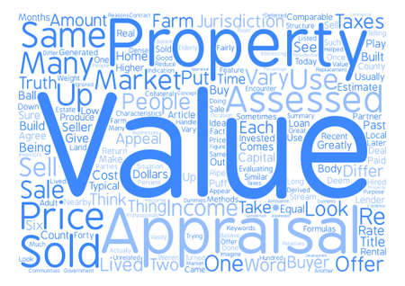 assessments: property Appraisals and Assessments text background word cloud concept